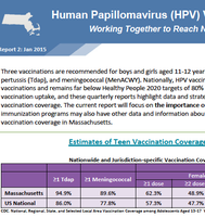 Learn more about Vaccination rates in Massachusetts